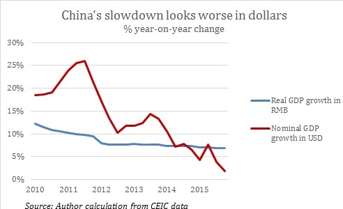 china-the-domino-effect-2