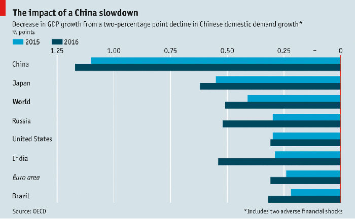 china-the-domino-effect-4